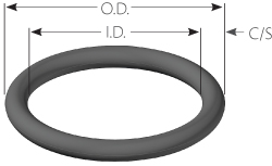 As o ring size